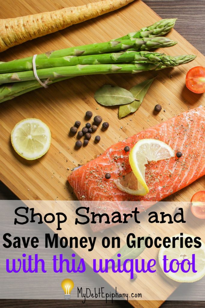 Shop Smart and Save Money on Groceries with this Unique Tool